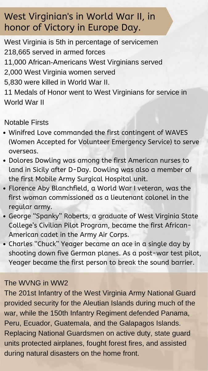 WV National Guard (@WVNationalGuard) | Twitter