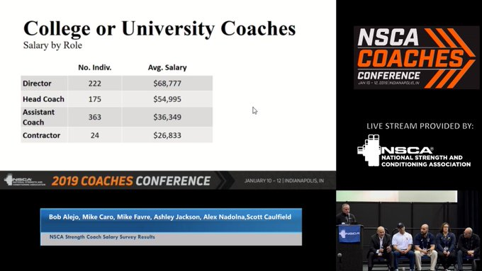 NSCA Coaches Conference : Latest news, Breaking news