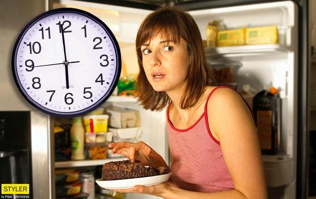 Что за диета после 18 часов