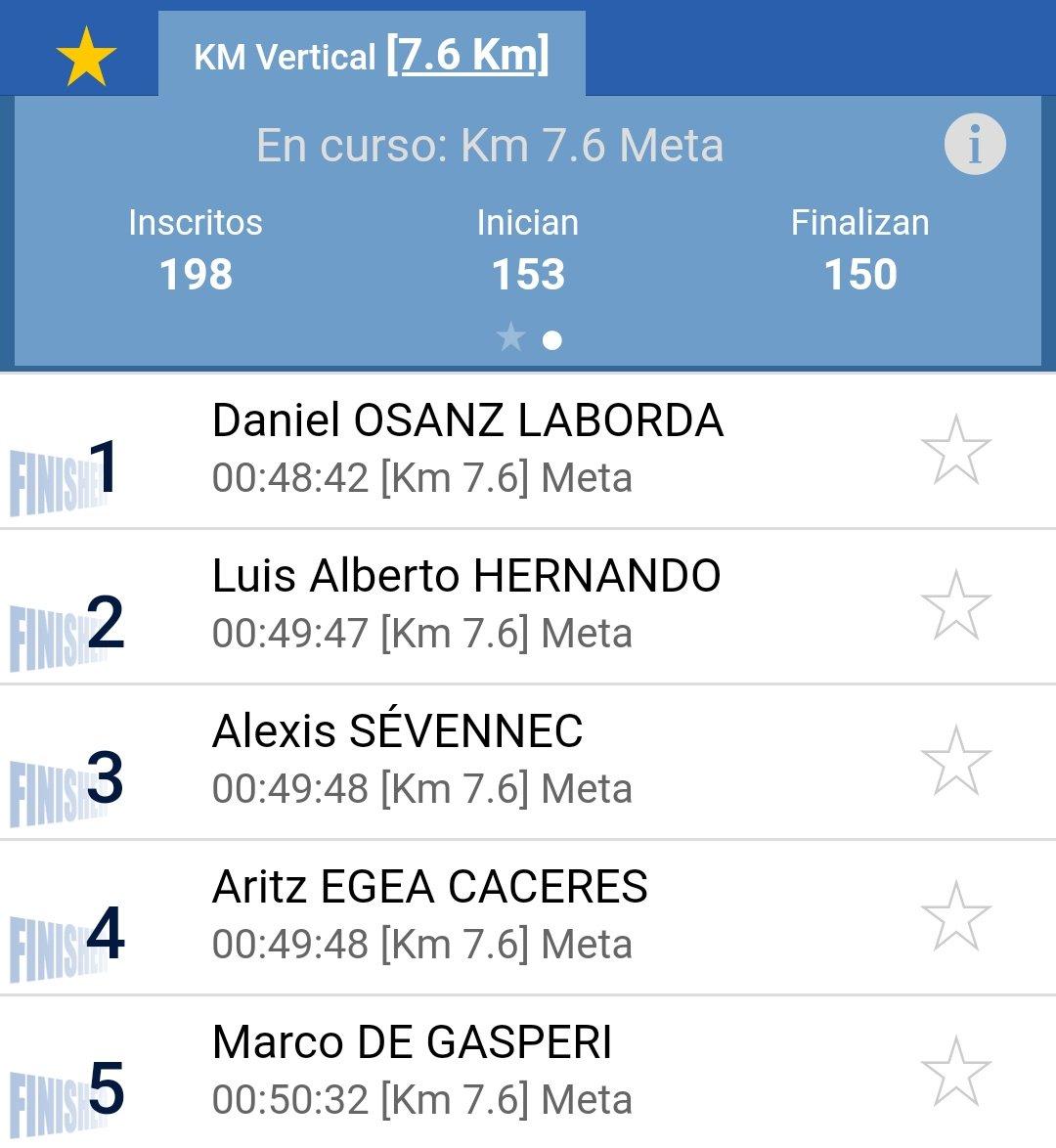 Clasificación provisional masculina. #kilometrovertical @BinterCanarias #Transvulcania19