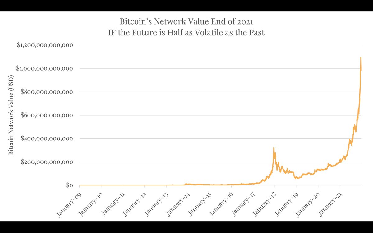 bitcoin january 2021