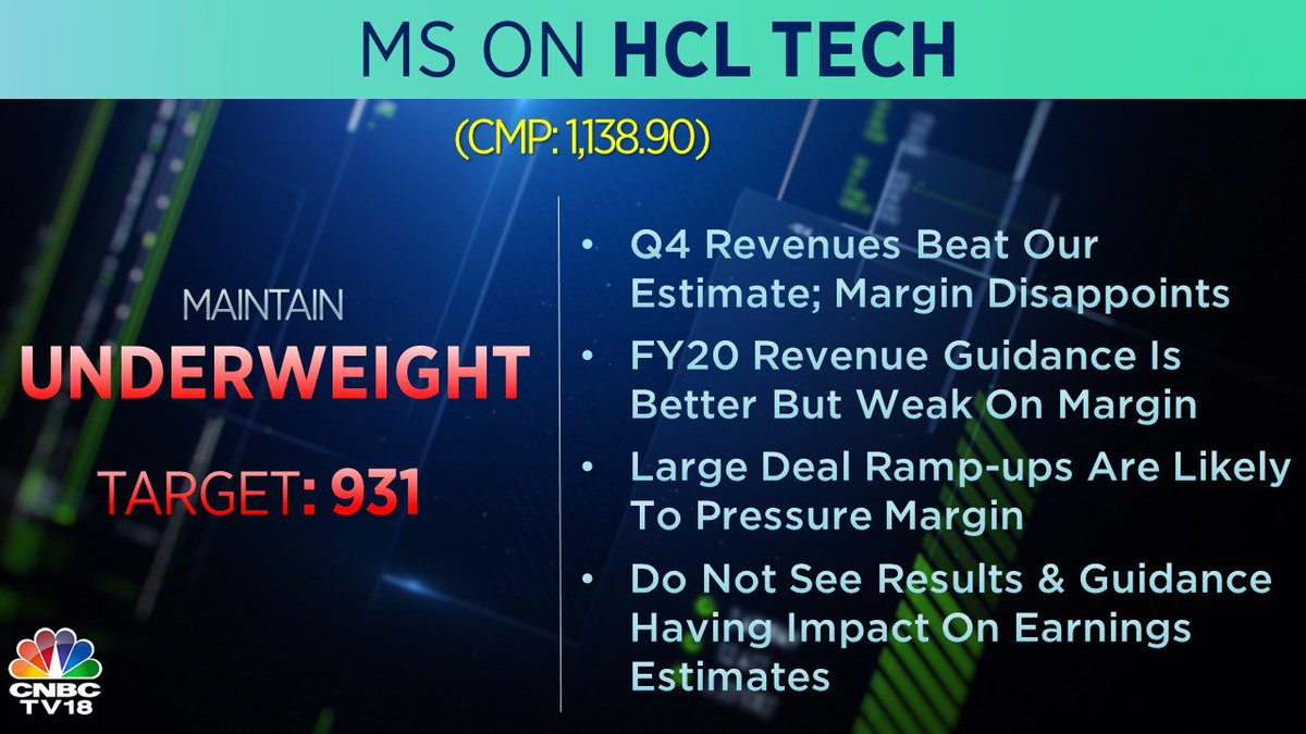 Cnbc Tv18 On Twitter 4qwithcnbctv18 Credit Suisse Raises Target For Hcl Tech Says Cheap Valuations Will Warrant Some Re Rating Cnbctv18market Https T Co Juqlfemram