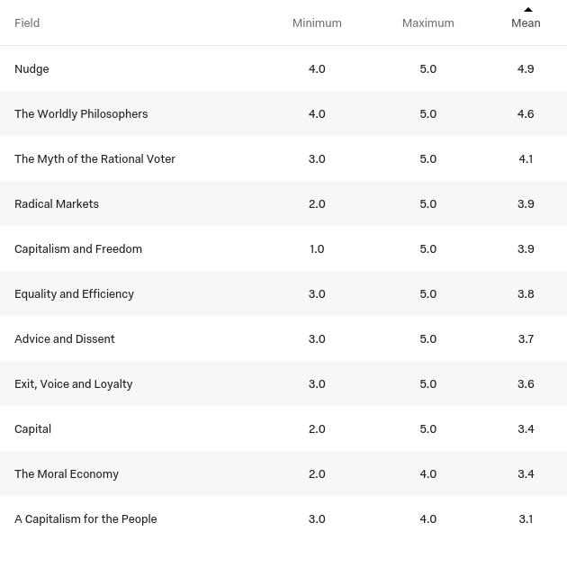 ebook Numerik interaktiv: Grundlagen verstehen, Modelle erforschen und Verfahren