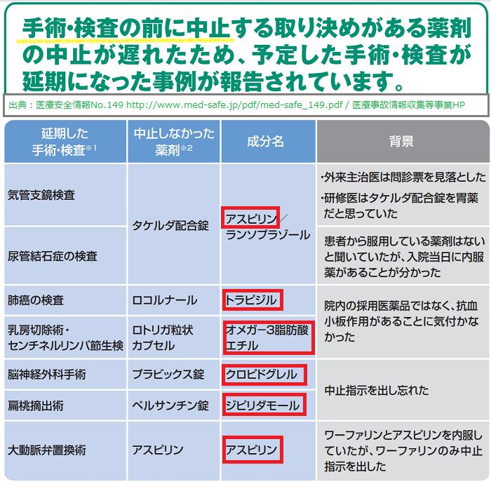薬 抗 血小板 PDE阻害薬(抗血小板薬)