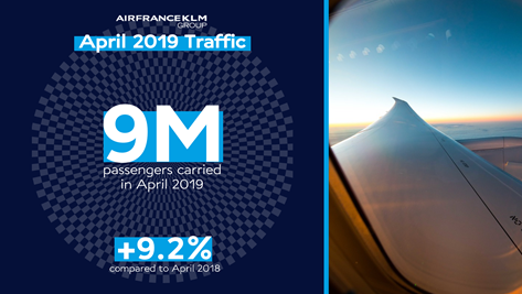 [#AirFranceKLM Traffic ✈️] In April 2019, we recorded a strong performance for all our activities.  ➡️ 9M customers carried, up 9.2% compared to April 2018  ➡️ +9.5% increase in traffic  More details and figures : http://bit.ly/2Yopb1Z