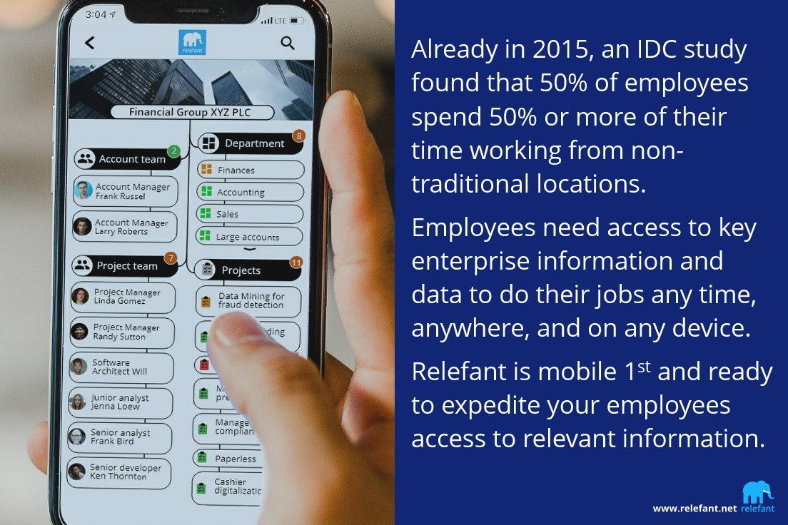 Enterprise Mobility on The Tweeted Times