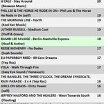 Image for the Tweet beginning: Drum roll...the RFA Airplay Chart