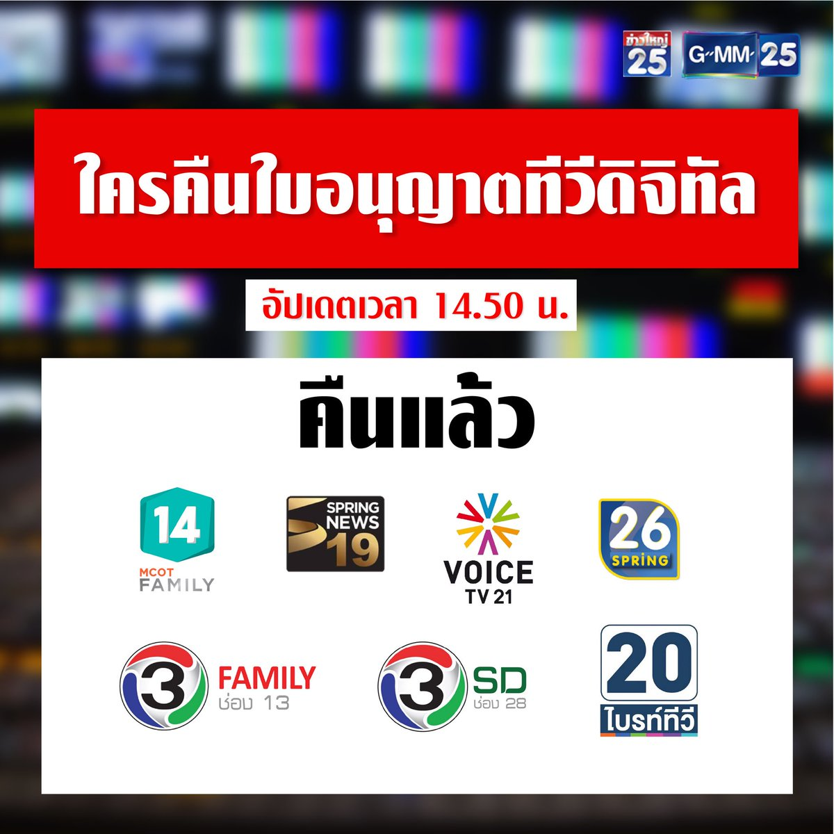 """ข่าวGMM25 ar Twitter: """"#Breaking เวลา 14.50 นายฐากร ตัณฑสิทธิ์  ได้สรุปจำนวนช่องที่มีการขอคืนใบอนุญาตทั้งสิ้น 7 ช่อง Bright TV 20 Voice TV  21 MCOT Family Spring News ช่อง 19 Spring ช่อง 26 ช่อง 3 Family ช่อง 3 SD"""