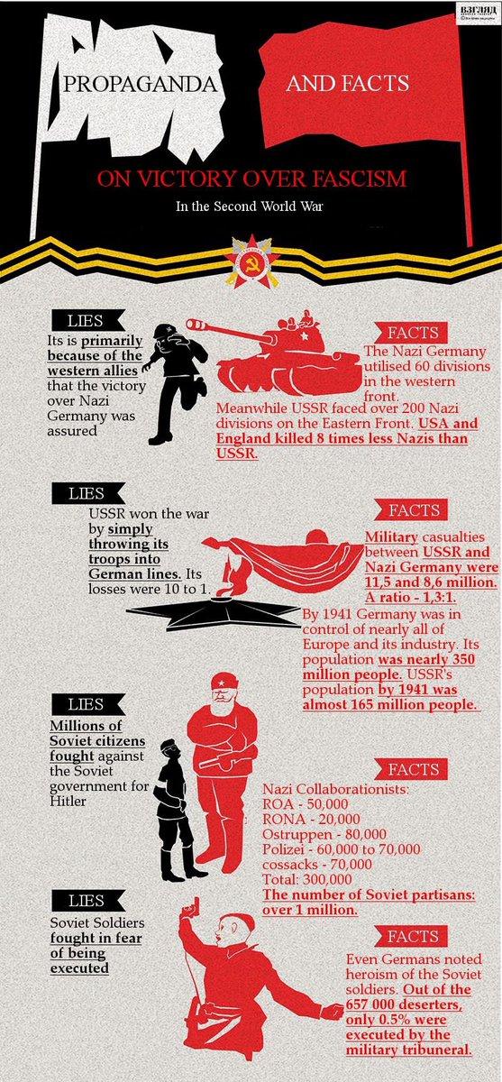 Western propaganda - Page 36 D6NcQc1UUAAM88j