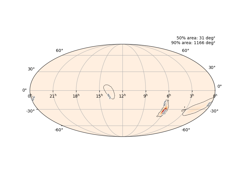 @LIGO @ego_virgo Since we havent seen it here yet, this is the new, updated map. The area isnt much bigger than the first neutron-star merger, #GW170817 And like that one, it is in the south and only above the horizon for a little over an hour after sunset. Happy hunting! #S190510g