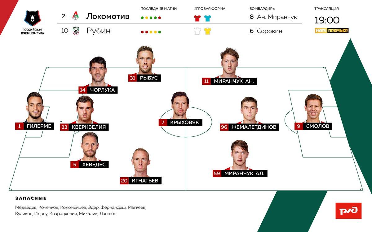 Состав команды локомотив москва футбольный клуб ночной клуб шато саранске