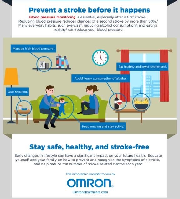 Omron Healthcare US - @OmronHealthUS Twitter Profile and Downloader