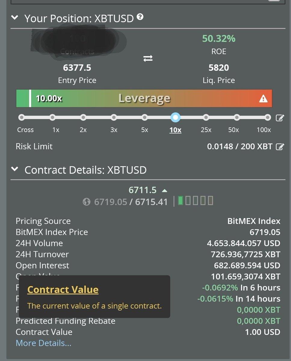 btc ai usd bitmex quota di mercato cinese bitcoin