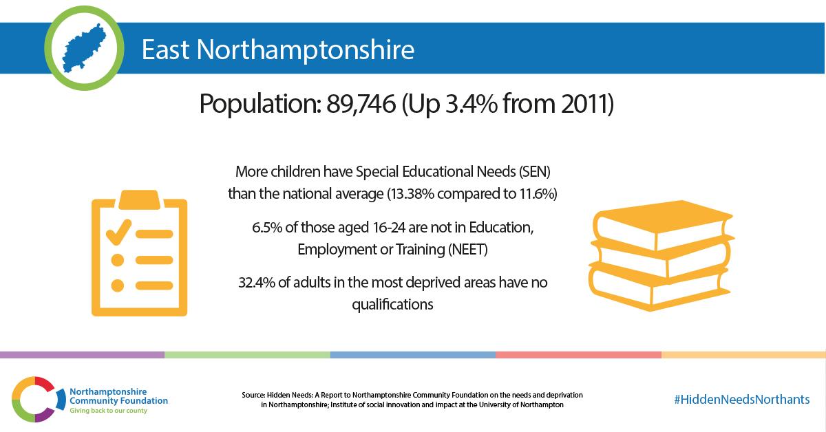rencontres Northamptonshire Royaume-Uni