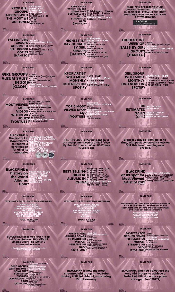 Blackpink In Your Area Korean Album Download