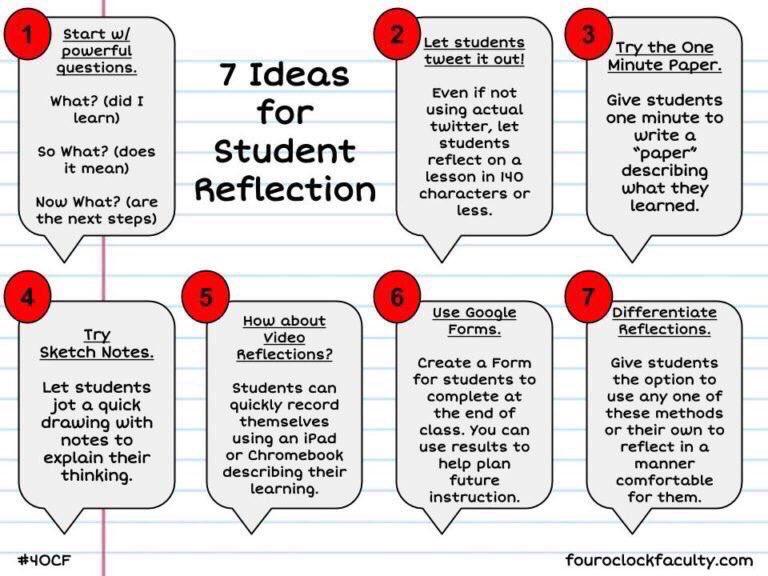 7 Ideas for Learner Reflection 🤔👥💡🏆 (by @4OClockFaculty) #edchat #education #edtech #elearning #k12