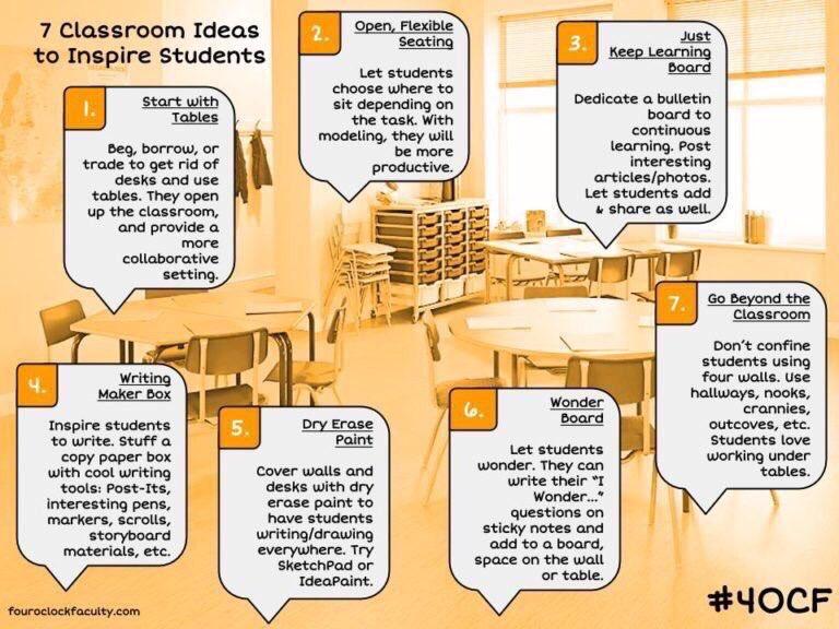 7 Classroom Ideas to Inspire Students 💡🏃🏽♂️🏃🏾♀️🌺🌏 (by @4OClockFaculty) #edchat #education #edtech #elearning #k12
