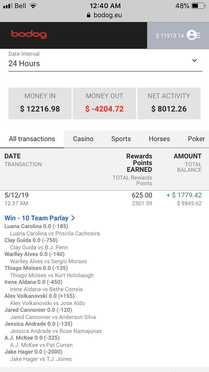 Well @robwieromiej our 12 fight parlay didn't hit, but the 10 fight one did!