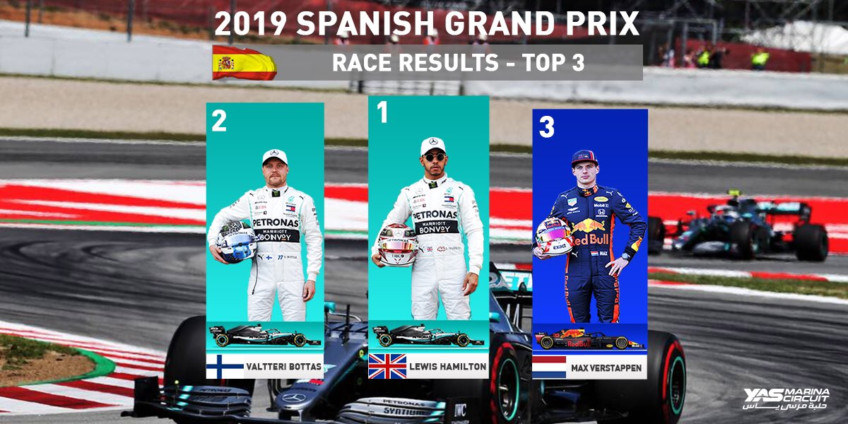It's @MercedesAMGF1 's 5th 1-2 in a row in 2019! 🔥 @LewisHamilton wins the #SpanishGP 🇪🇸 ahead of @ValtteriBottas while @Max33Verstappen gives @redbullracing their 2nd podium of the season! 🏆🏁  #F1