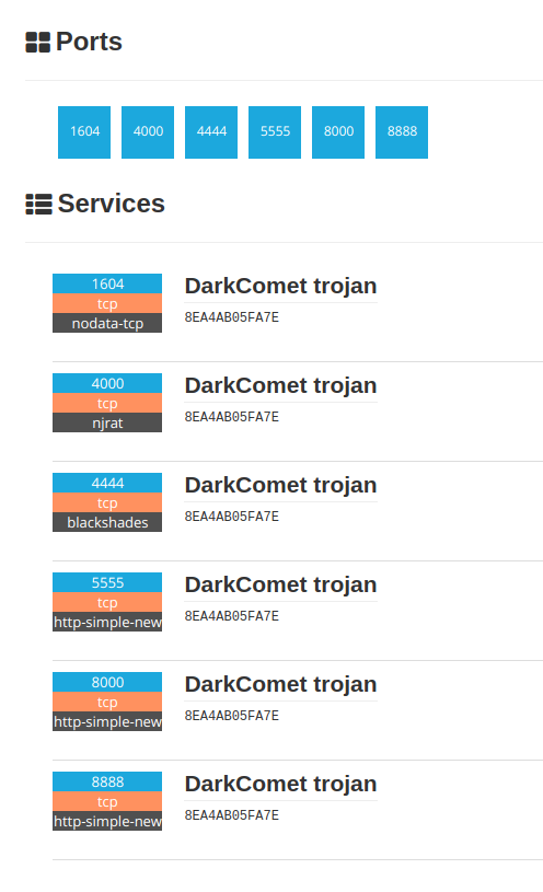 Etiqueta #darkcomet al Twitter