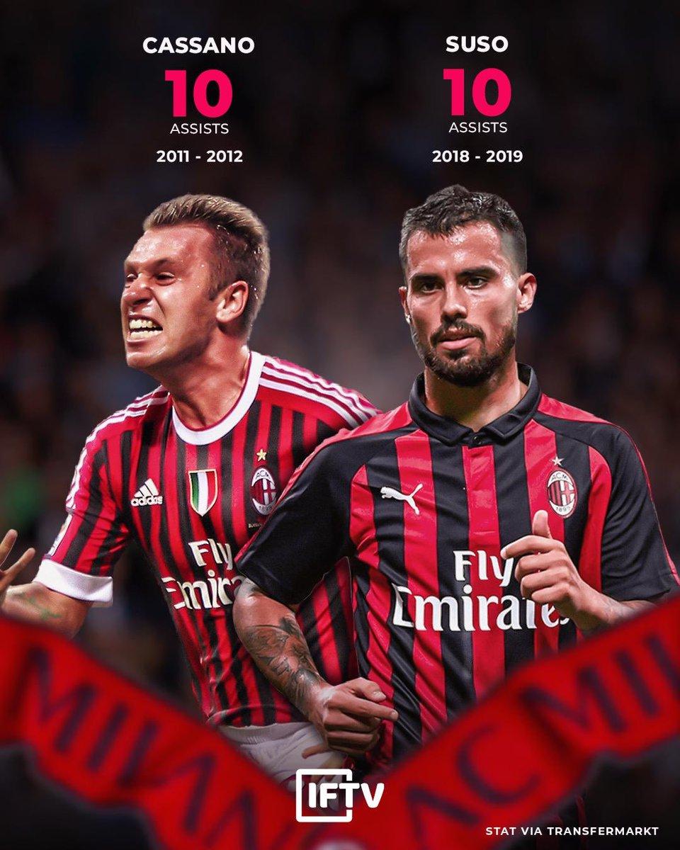 2011–12 A.C. Milan season