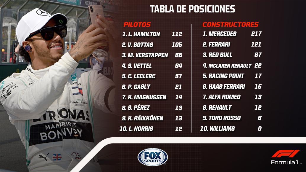 FOX Sports MX's photo on #F1xFOX