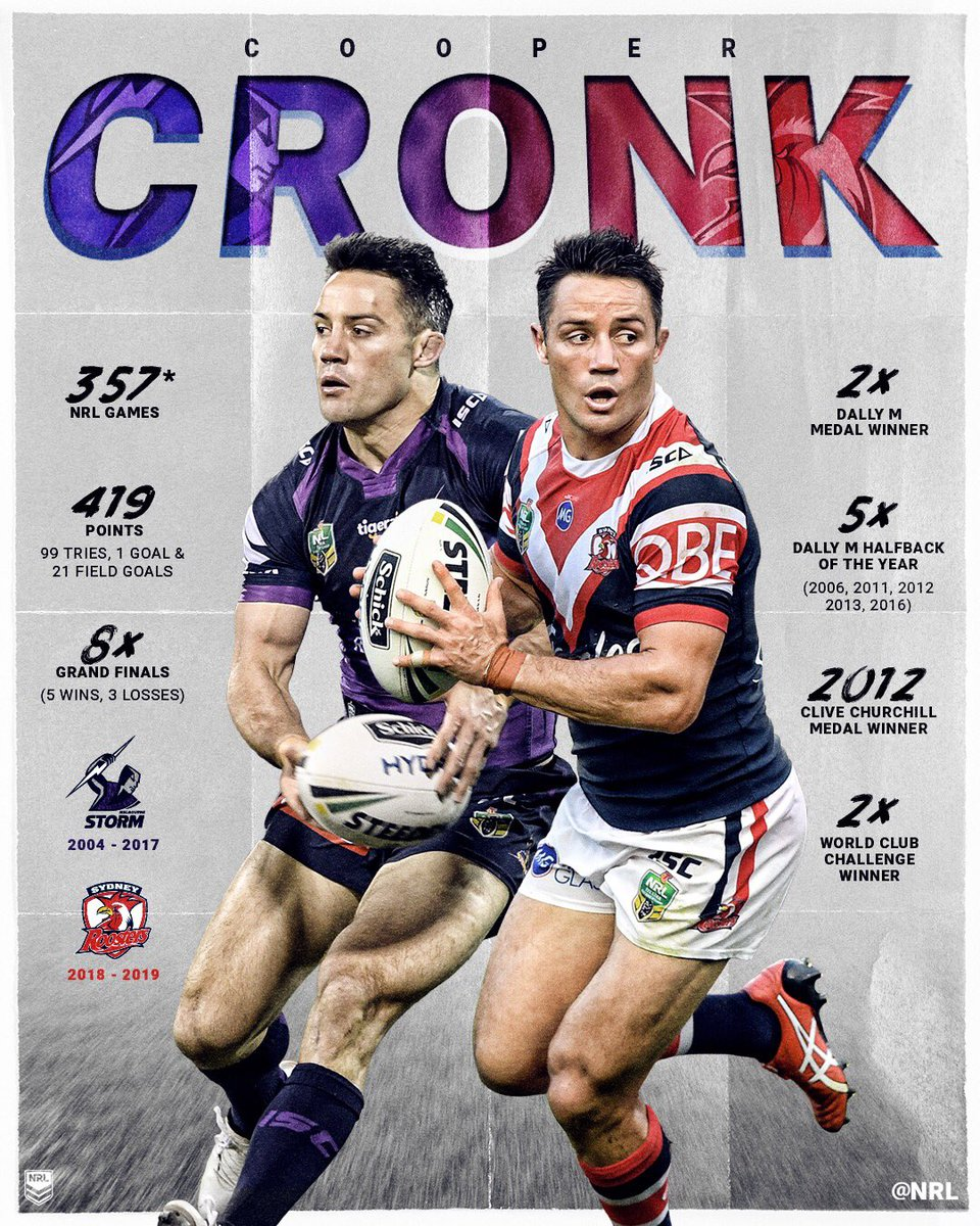 Cooper Cronk has achieved everything in the #NRL! 👏🏼