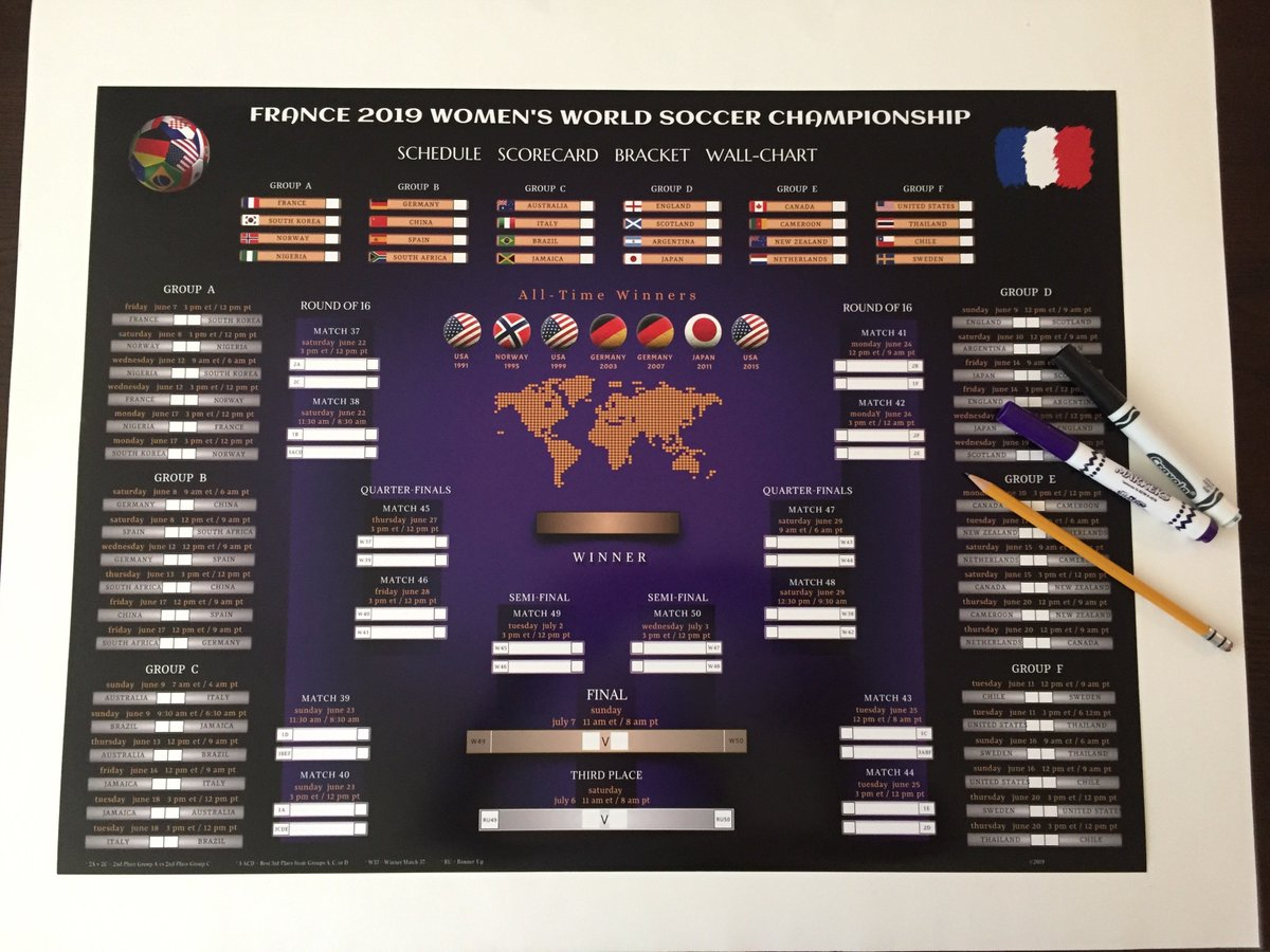 graphic about Women's World Cup Bracket Printable called WC2019Poster (@WC2019Poster) Twitter