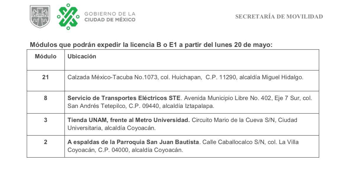 Secretaría De Movilidad Cdmx On Twitter Boletínsemovi