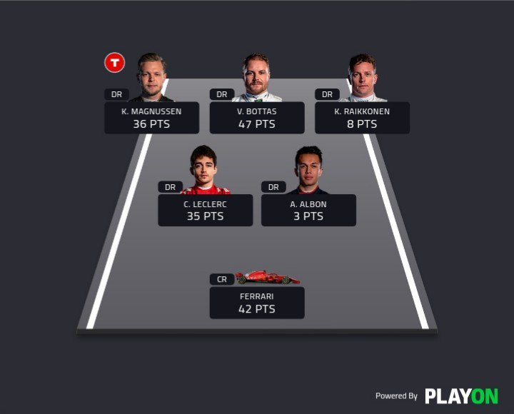 #F1Fantasy Spanish GP : 171 pts  1FT L. Norris (-11) ➡️ K. Magnussen (18)  Bottas in the podium (again) 👏👏 Magnussen 😉😉 Feel very for selling Norris,cause he get minus point 😆😆  🌍 : 50,105 ( Prev. 52,115) ↑