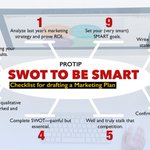 Image for the Tweet beginning: 💥SWOT TO BE SMART💥  How should