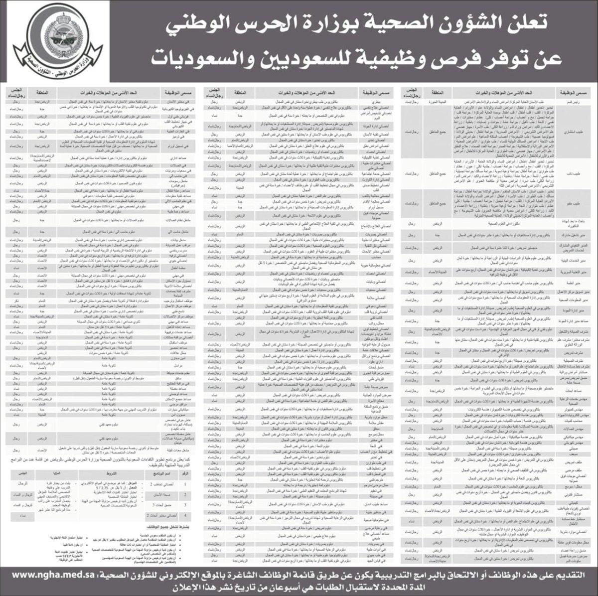 تعلن الشؤون الصحية بوزارة الحرس الوطني عن وظائف للسعوديين و السعوديات بعدد من مناطق المملكة للتقديم : http://eapps.ngha.med.sa/recruitment/AR/vposition.aspx #وظائف_شاغرة #وظائف_نسائيه #وظائف