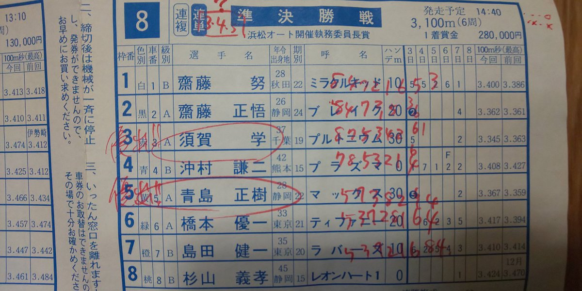 表 出走 オート 浜松 レース
