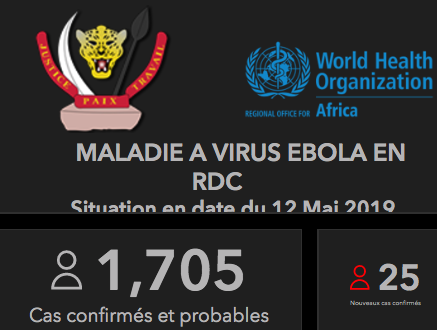 On May 1, the #Ebola case count hit 1500. Yesterday it crossed 1700. 200 cases in 11 days. This is a disaster.