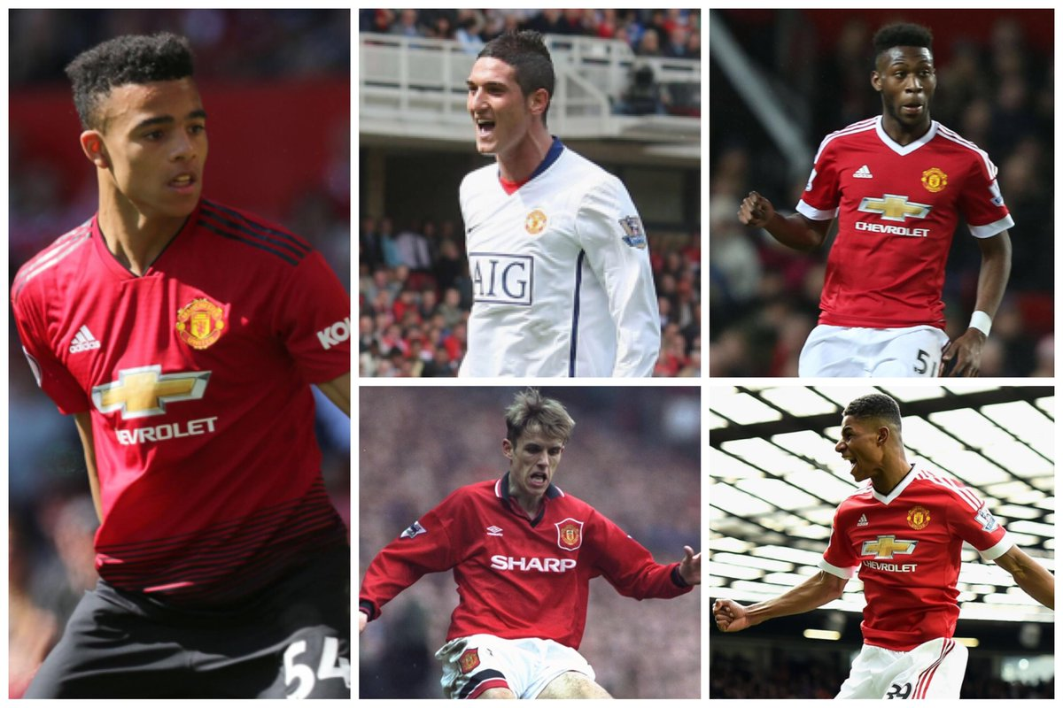The five youngest players to start a @PremierLeague game for #MUFC 👇 #PL