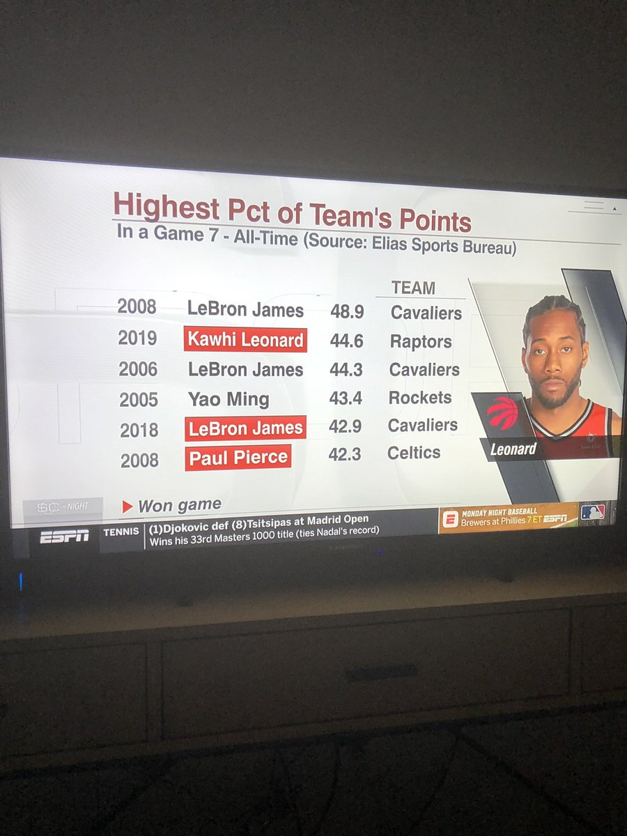 Lebron is really ridiculous dawg