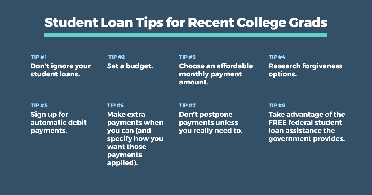 Direct Loan Entrance and Exit Counseling   Financial Aid Office