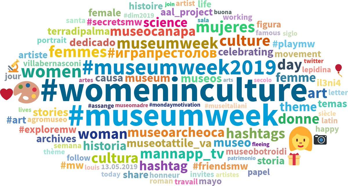 #MuseumWeek: la prima giornata #WomenInCulture ha raccolto 23.5k contenuti in tutto il mondo, oltre 121k interazioni e una portata potenziale di 400 mln di persone. Come inizio non è male, vediamo domani cosa succede con #SecretsMW 🕵️♂️ #socialmonitoring #socialmediaintelligence