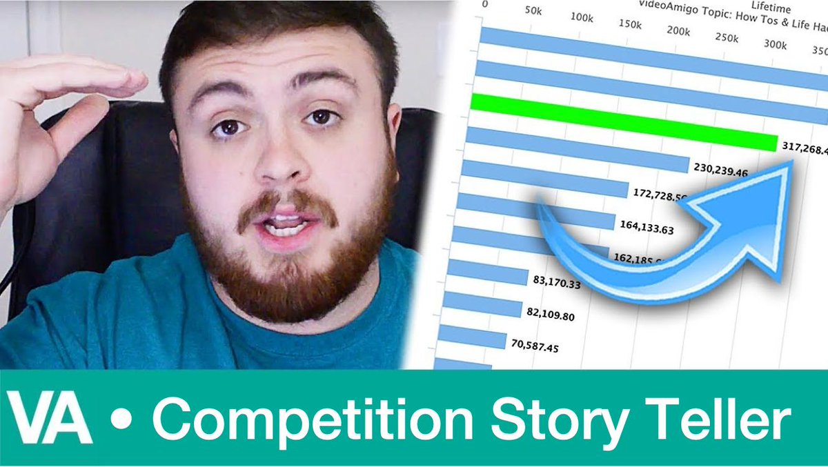 """Hey, Influencers - show brands why they should hire you! 👉 The newest @video_amigo tutorial is here to help you tell the best story about your #YouTube channel. Watch the vid (see link in orig tweet) then use the #free """"Competition Story Teller"""" app: https://t.co/PtRhXkRIqq"""