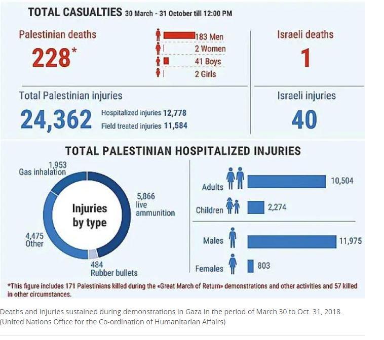 SLcyberspace's photo on #Gaza