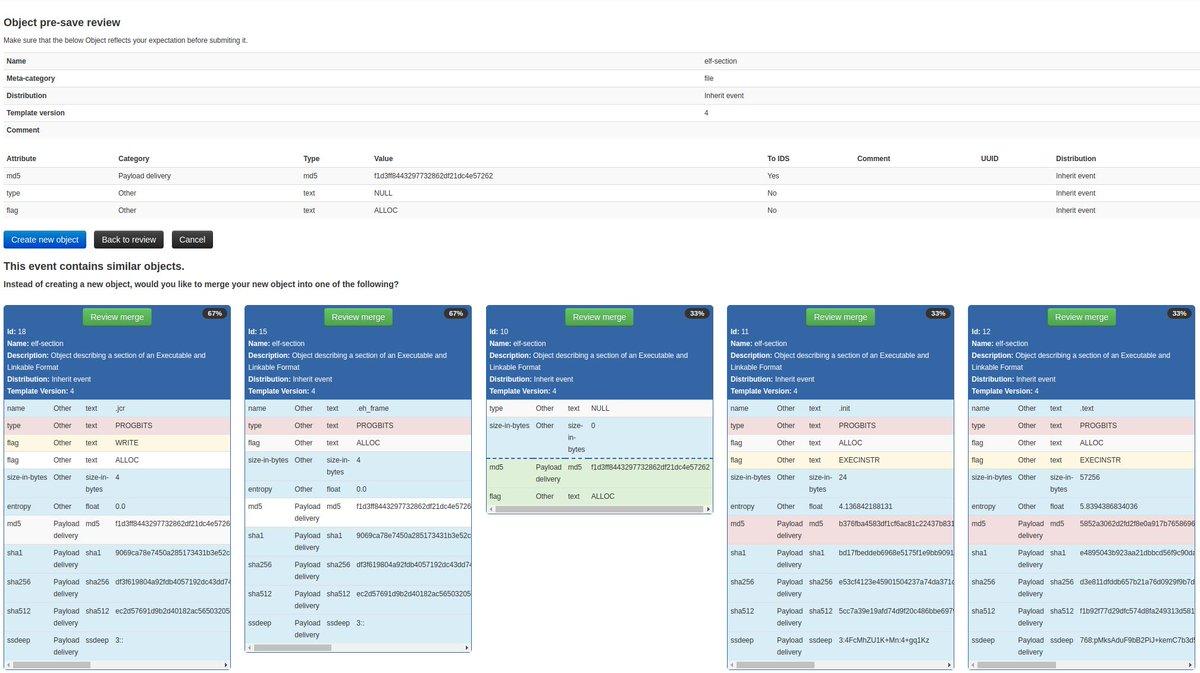 MISP(@MISPProject)   Twitter(ツイッター)のランキング分析・ベスツイ