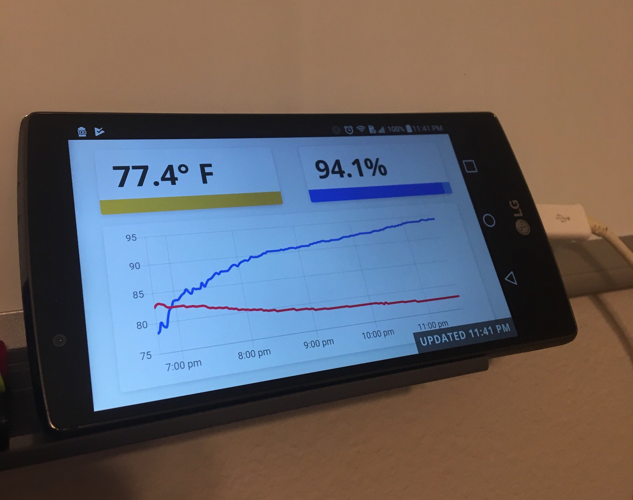 Picture of a phone with current temperature, humidity, and a graph of the last 24 hours for both