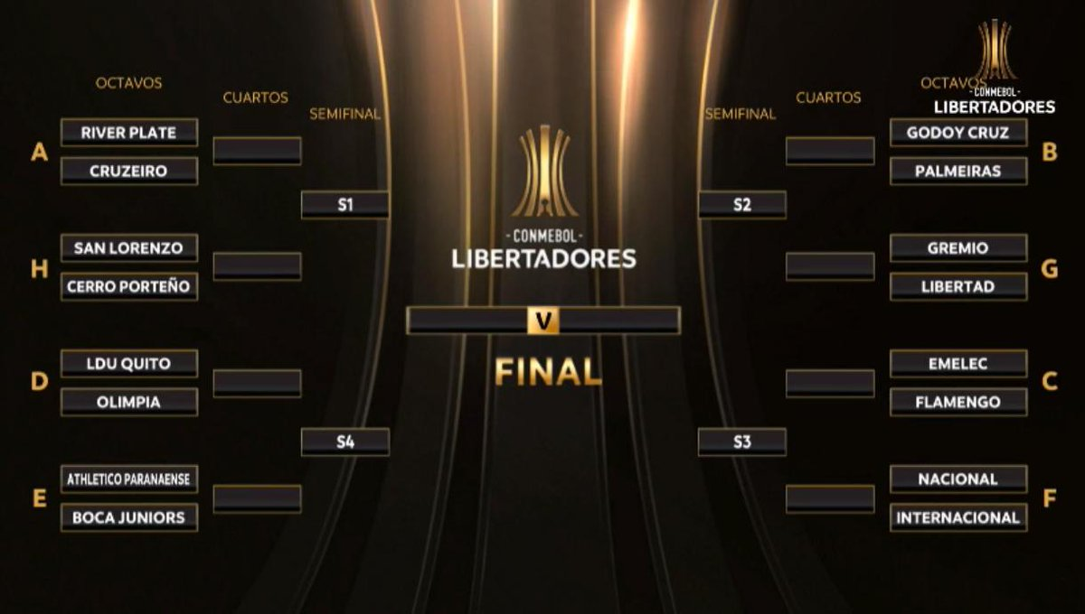 Patrick Meehan Nader's photo on #CopaLibertadores