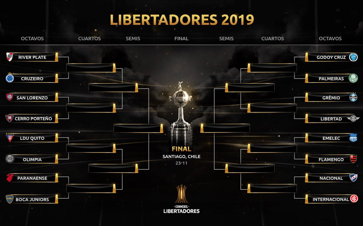 🔥 ¡Así quedó el cuadro de octavos de final de la #Libertadores!  #Santiago2019 #GloriaEterna