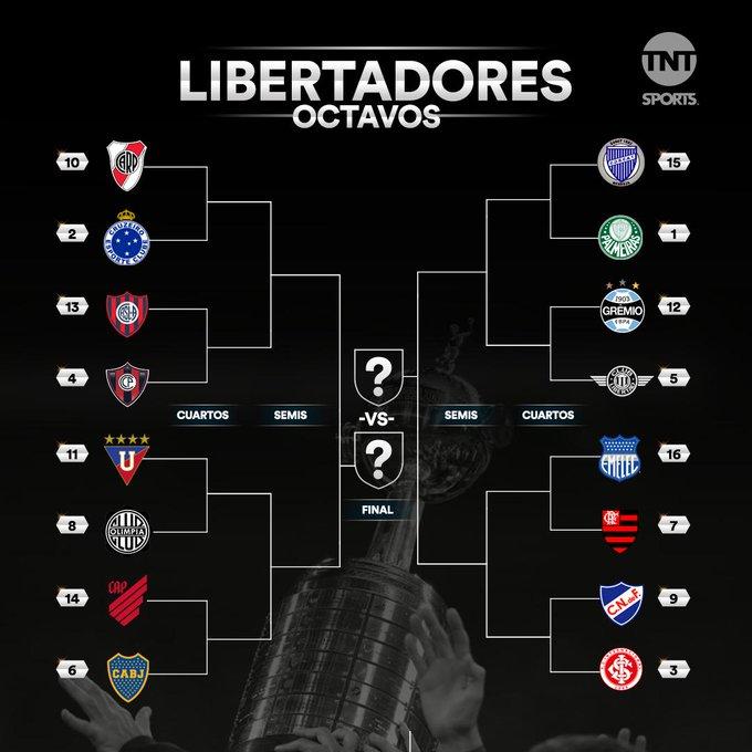 #CopaLibertadores Foto