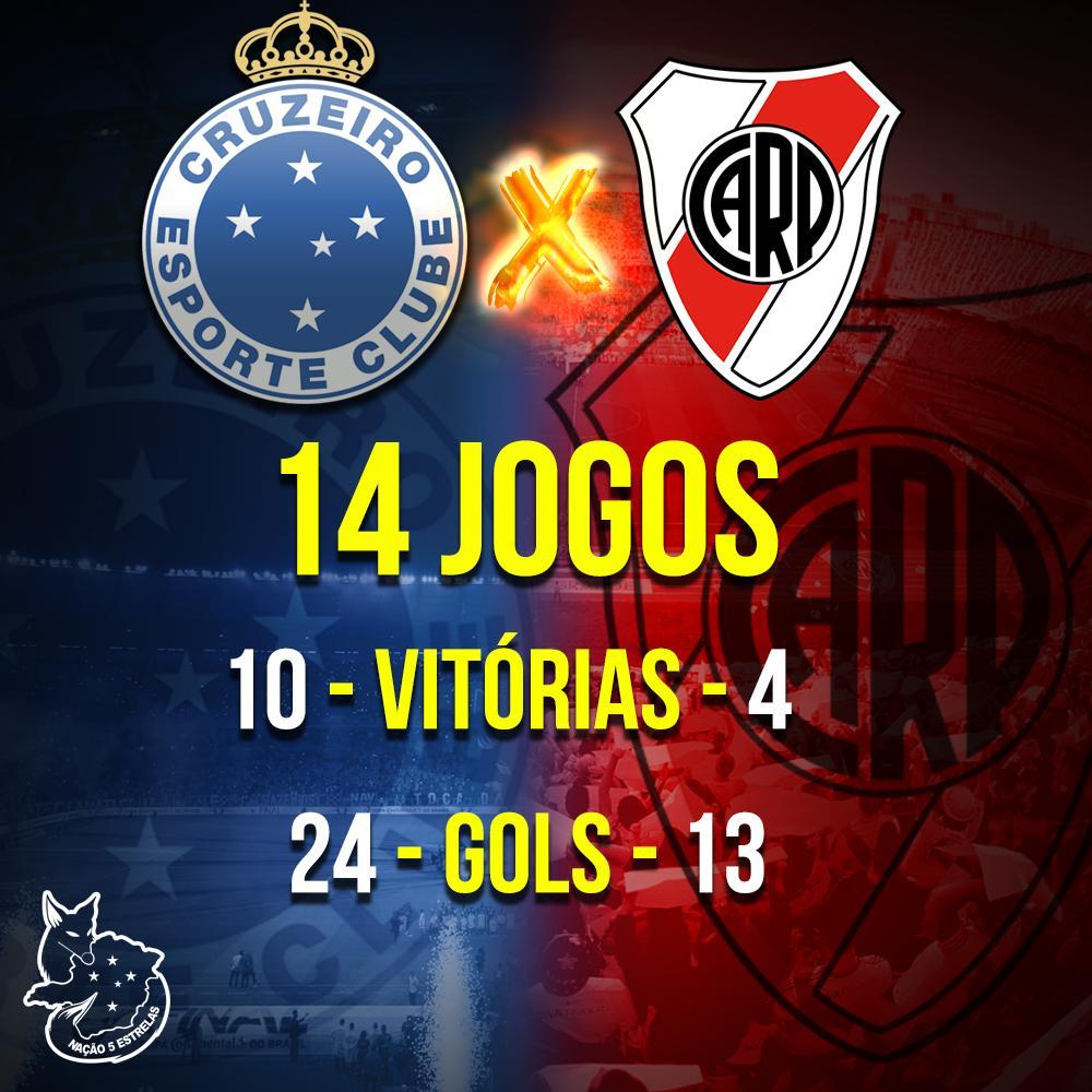 Números do confronto entre: @Cruzeiro x @CARPoficial   #VamosLaBestia  #ReconquistarSantiago