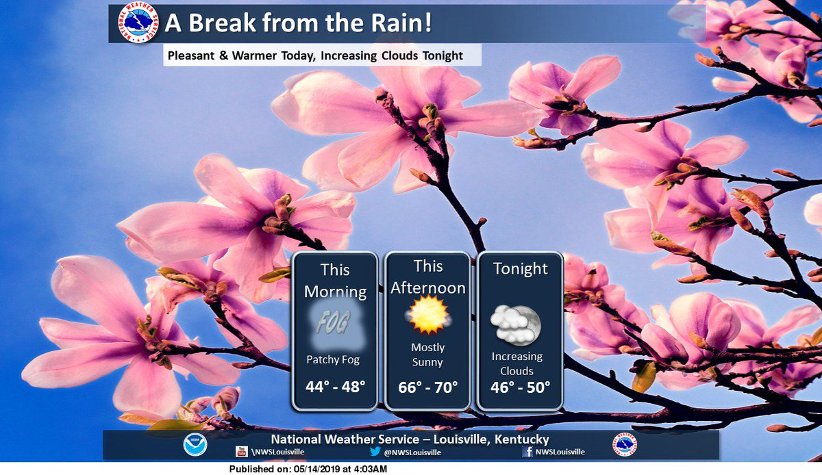 Nice sunny day with temps near 70. Clouds increasing tonight with scattered showers Wednesday AM, but not a wash out. #lmkwx #kywx #inwx https://t.co/2NgdlnxPbb
