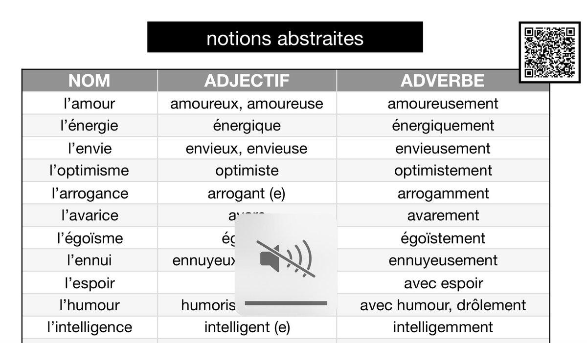 Podcast Francais Facile בטוויטר Voici La Page De Vocabulaire Pour Etudier Les Notions Abstraites C Est Une Variation De La Precedente Sans Traduction Mais Avec Nom Adjectif Adverbe Https T Co O7bj8bftr0 Elle