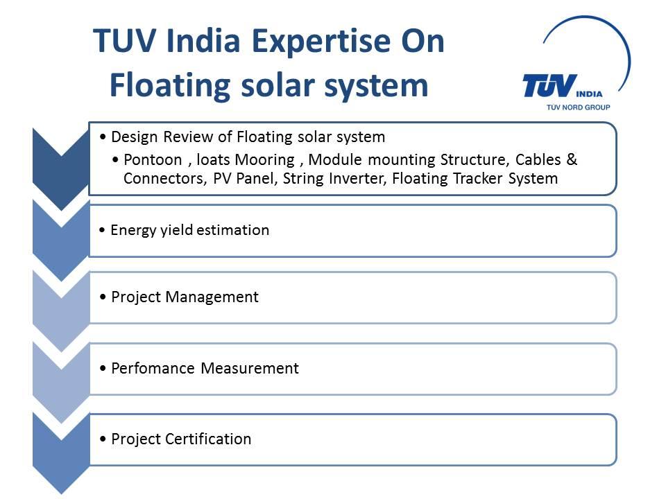 TUV India - @tuvnordindia Twitter Profile and Downloader | Twipu