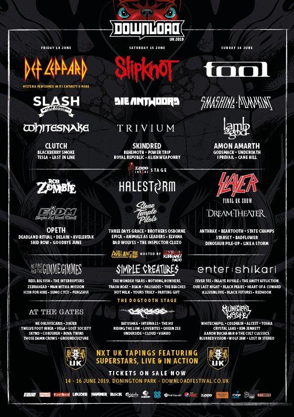 download festival australia 2019 rumors